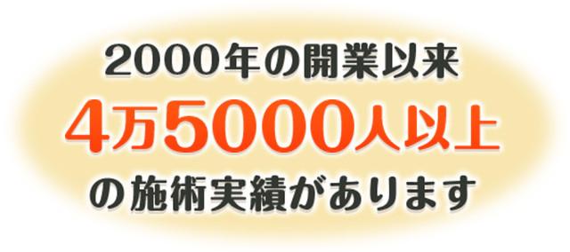 2000年の開業以来4万5000人以上の施術実績があります。
